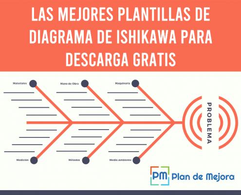 plantillas de diagrama de Ishikawa