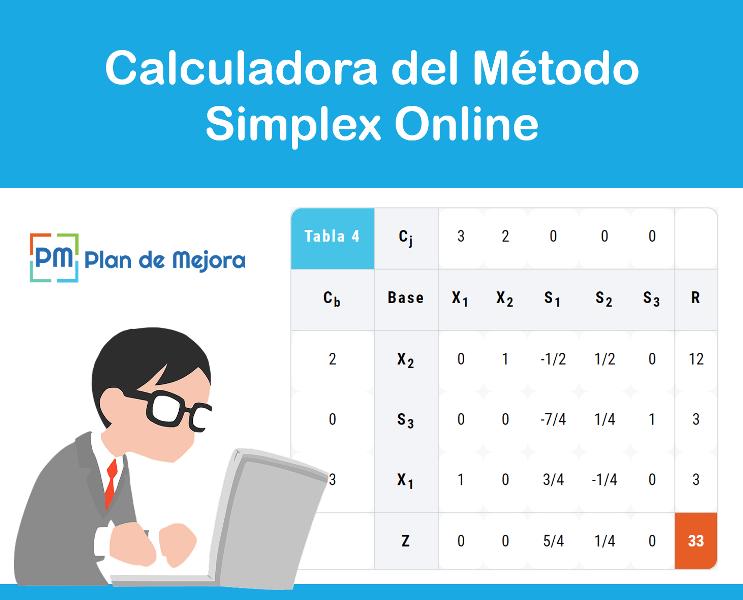 método simplex online
