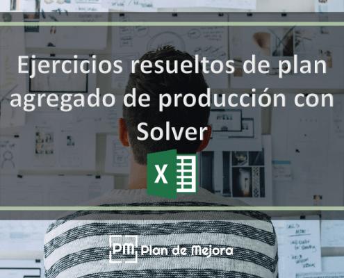 Ejercicios resueltos de plan agregado de producción con solver