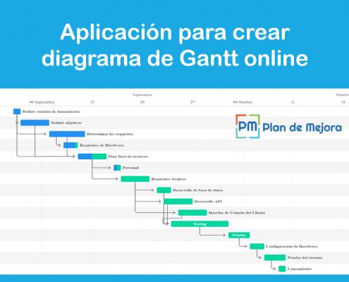 crear diagrama de Gantt online