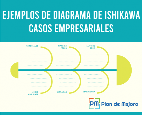 ejemplos de diagrama de Ishikawa