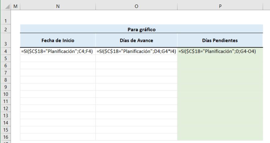 tabla con fórmulas