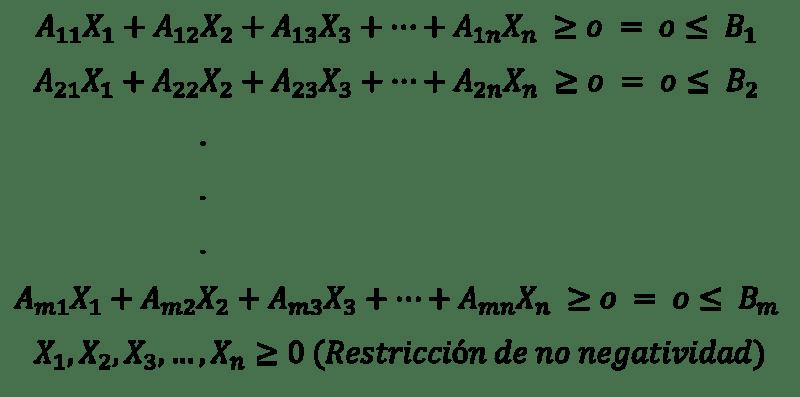 ecuaciones restricciones