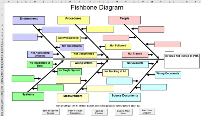 plantilla espina de pescado macro 1