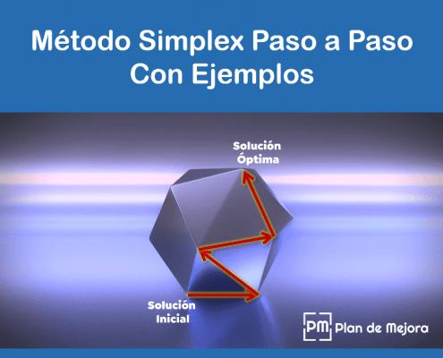Método Simplex Paso a Paso