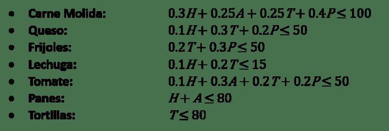 ecuaciones insumos