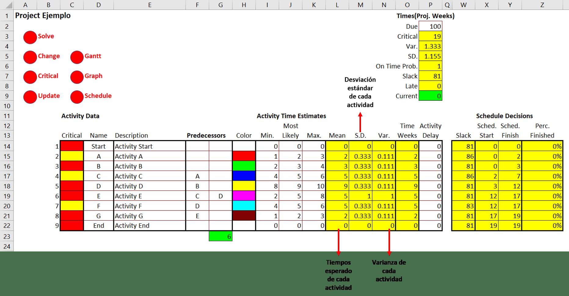 datos del ejemplo