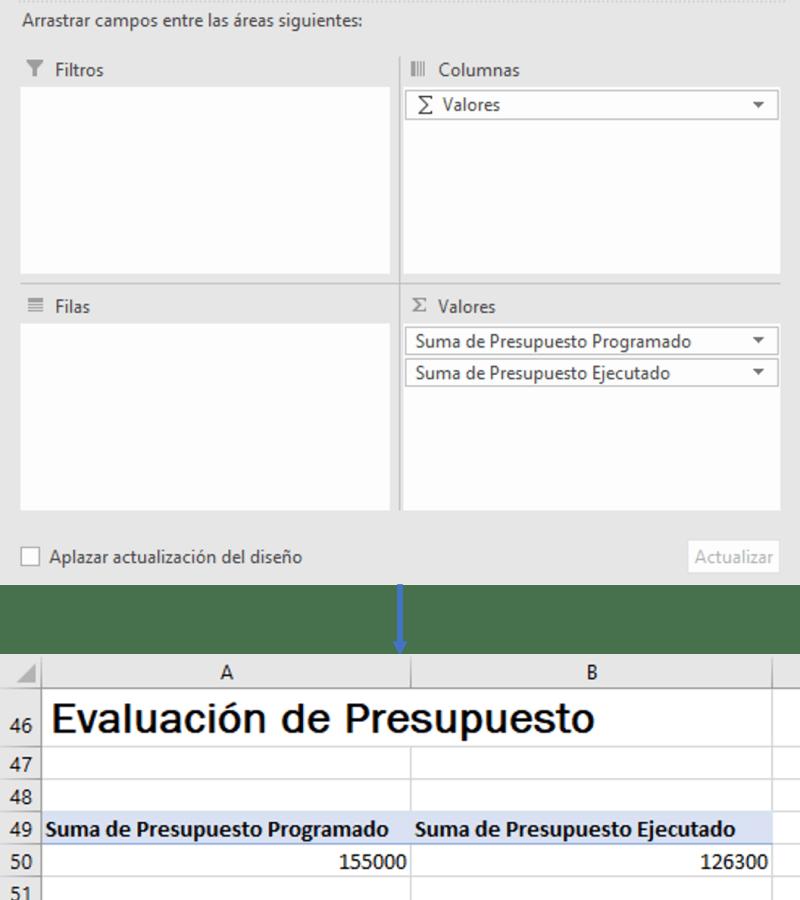 Dashboard para seguimiento de Proyectos en excel