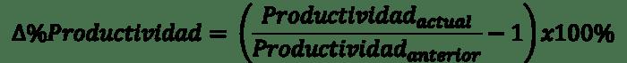variacion productividad