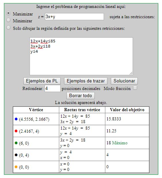 warneth math (3)